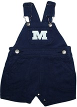 Millikin Big Blue Short Leg Overalls
